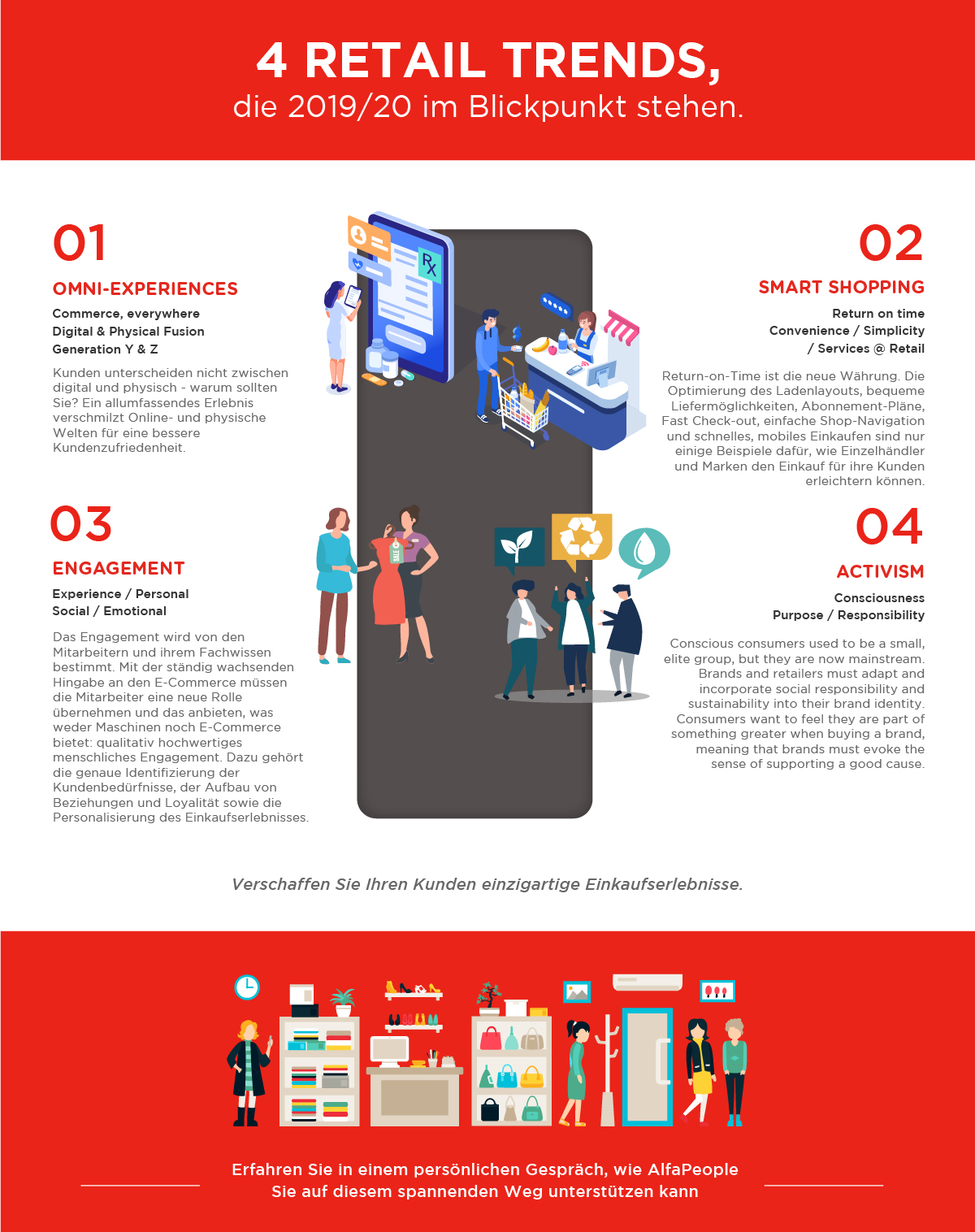 Infographic: 4 retail industry trends to watch out for in 2019/20