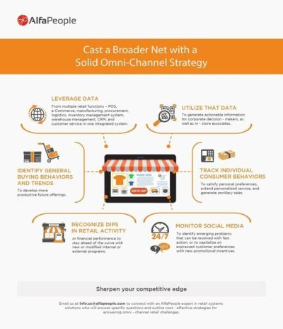 Infographic_Cast a broader net with a solid omni-channel strategy