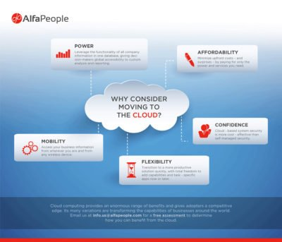 Infographic_Why consider moving to the cloud