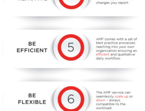 Infographic: 10 reasons to invest in AMF