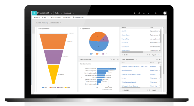 Microsoft Dynamics 365 Sales Overview
